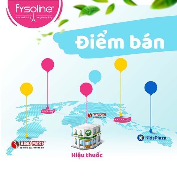 Địa điểm mua Fysoline